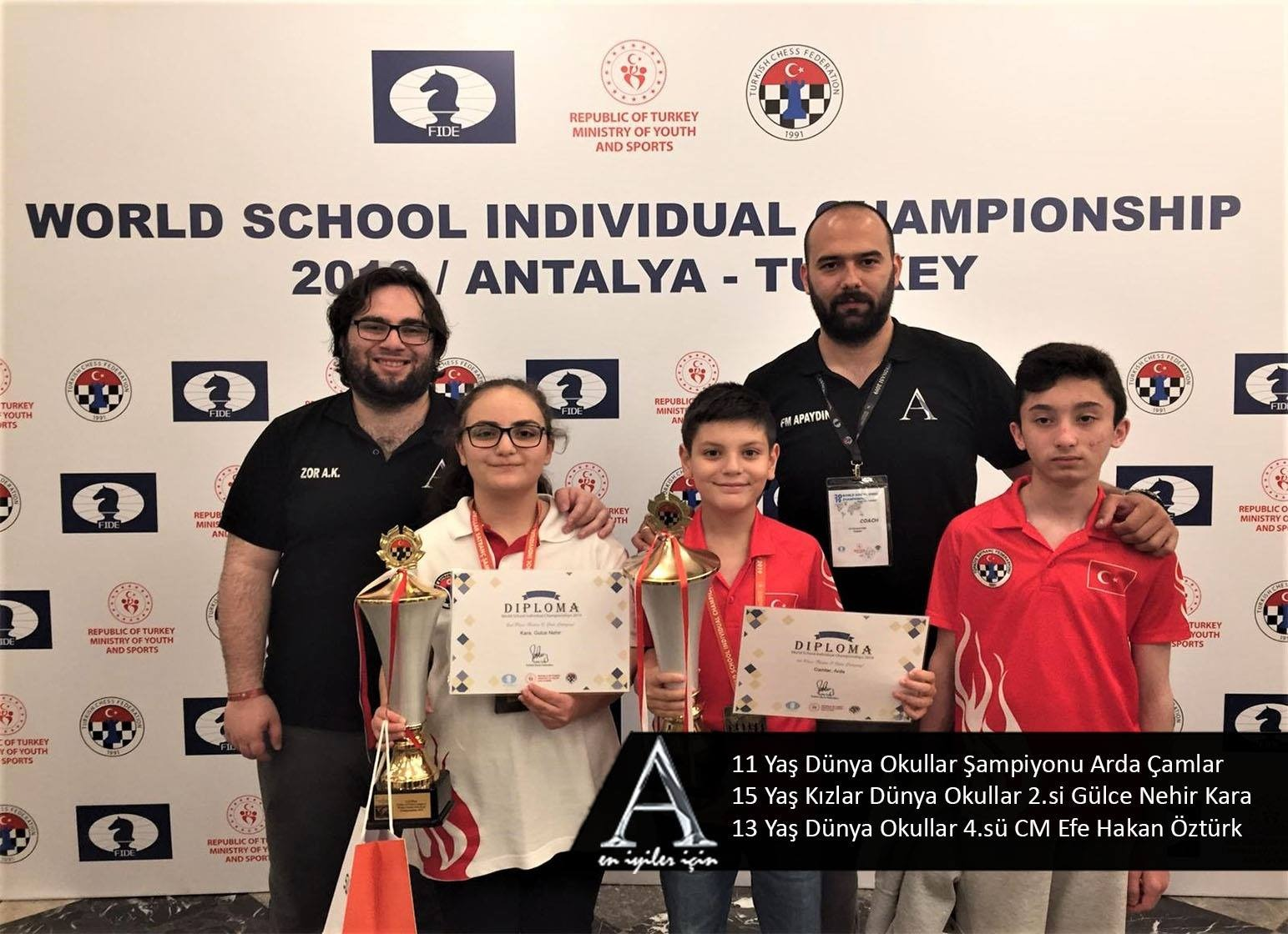 2019 Dünya Okullar Şampiyonası